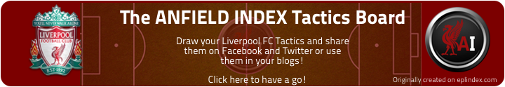 Anfield Index Tactics Board