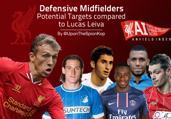 Defensive Midfielders - Lucas