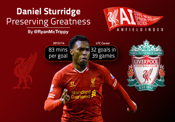 Daniel Sturridge - Preserving Greatness