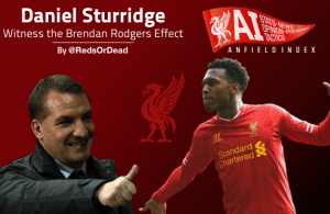 Sturridge - Rodgers Effect