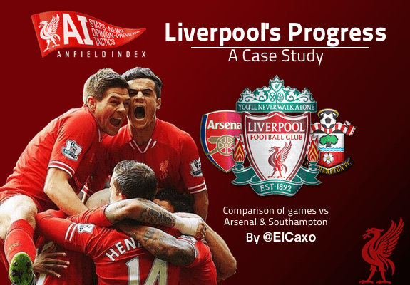 Liverpool Progress - A Case Study