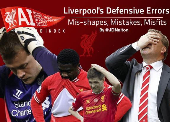 Liverpool Defensive Errors