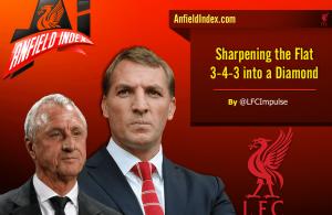 Sharpening 3-4-3