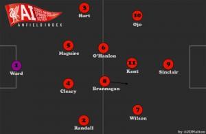 LFCu21s-Tactics-v-Leicester-04-05-2015-2nd