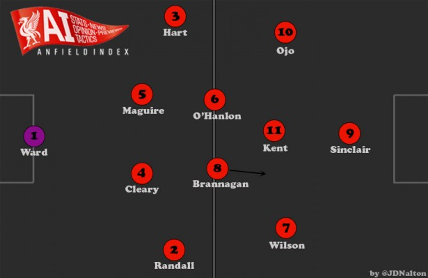 LFCu21s-Tactics-v-Leicester-04-05-2015-2nd