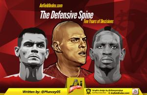 Defensive Spine