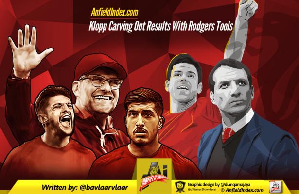 Klopp Rodgers Tools