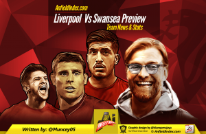 Liverpool Vs Swansea Preview