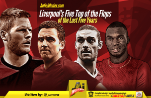 Liverpool Five Top Flops Last Five Years