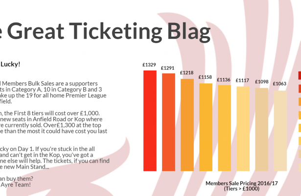Ticket Blag Header