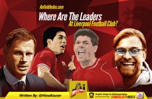 Where are the Leaders at Liverpool