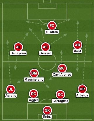 Liverpool-Squad-of-2008-09