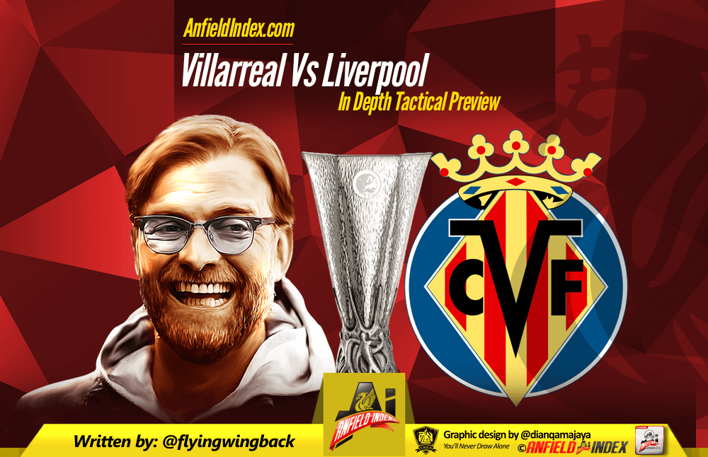 Villarreal vs Liverpool Preview