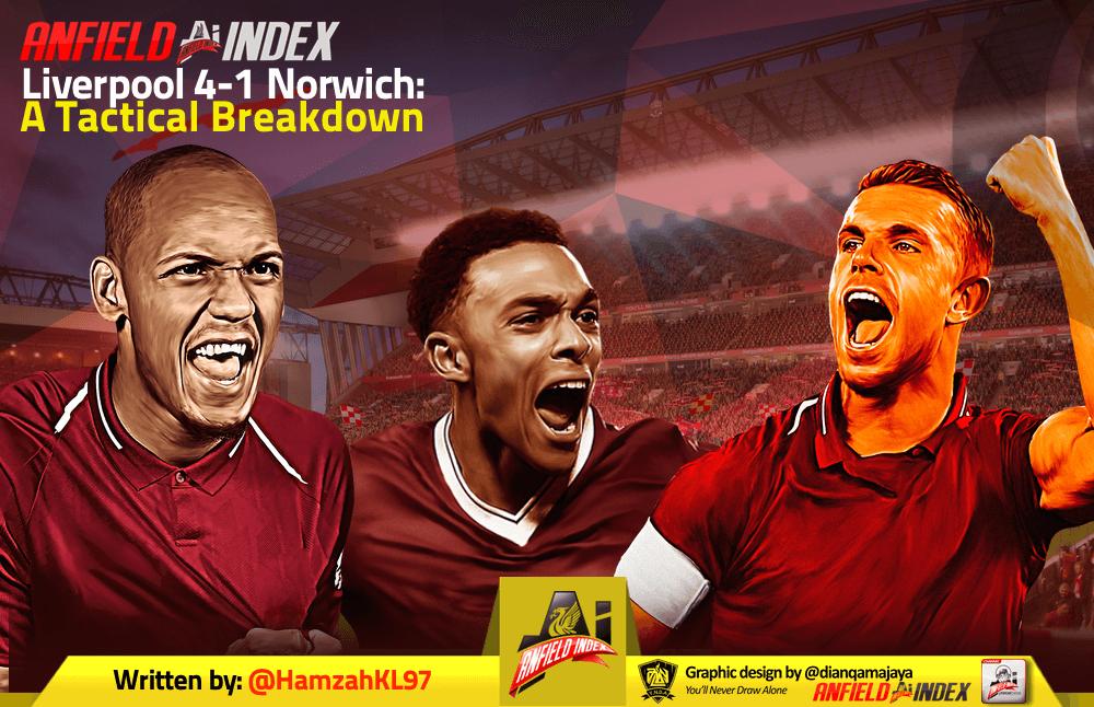 Liverpool 4-1 Norwich: A Tactical Breakdown